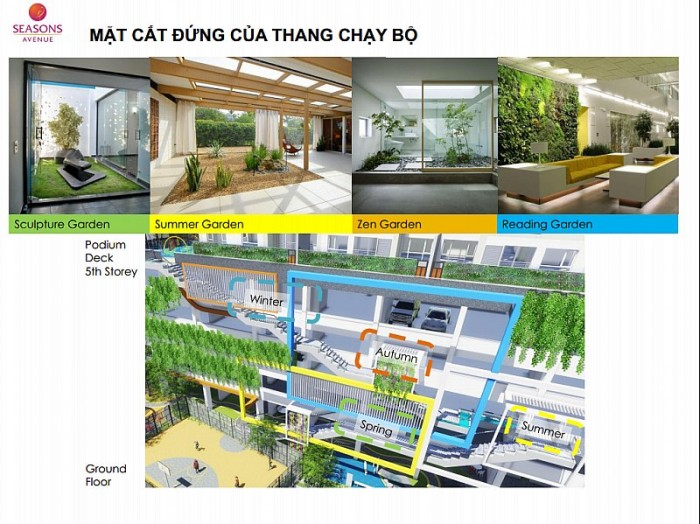 seasons-avenue-mat-cat-dung-cua-thang-chay-bo-e1466899800899