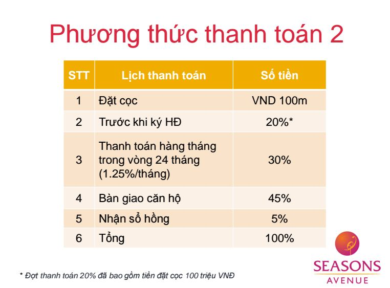 phuong-thuc-thanh-toan-2