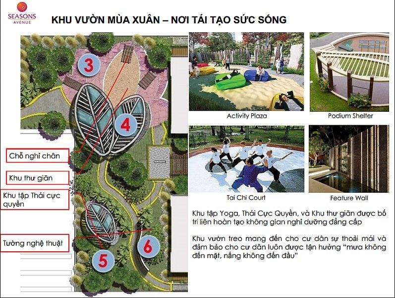 seasons-avenue-khu-vuon-mua-xuan-noi-sang-tao-suc-song