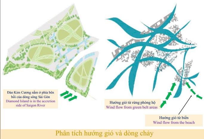 huong-gio-ca-song-chay-tai-can-ho-dao-kim-cuong-diamond-island
