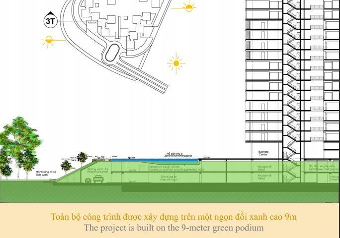 mat-cat-chi-tiet-du-an-dao-kim-cuong-diamond-island