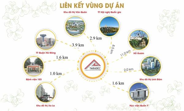 lien-ket-vung-chung-cu-tabudec-plaza