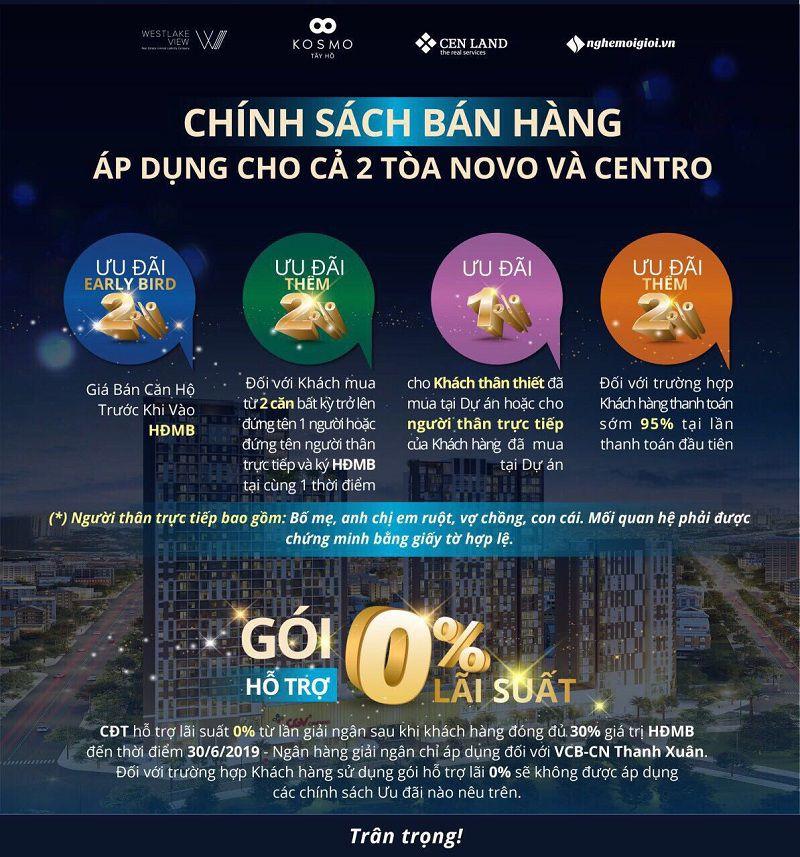 chinh sach ban hang bat dong san can thiet