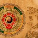 Cách tính nhẩm để biết mình thuộc Đông tứ trạch hay Tây tứ trạch?
